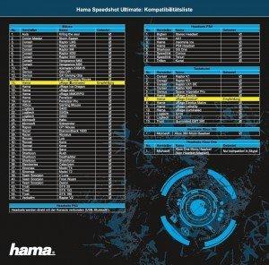 Hama Speedshot Ultimate: Kompatibilitätsliste