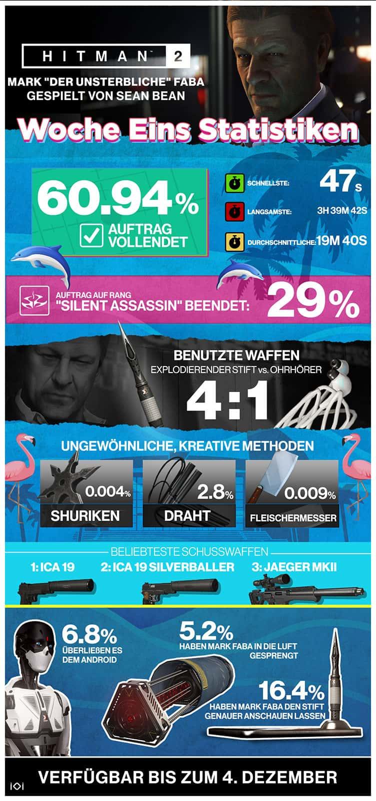 Hitman 2: Sean Bean Infographic