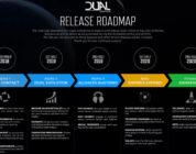 Dual Universe: Roadmap