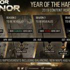 For Honor: Harbinger Roadmap