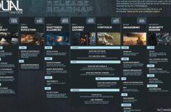 Dual Universe: Erster Teil des neuen Entwicklertagebuchs veröffentlicht